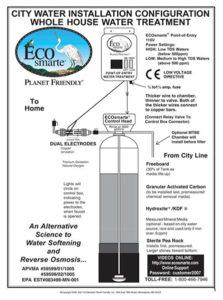 ECOsmarte citywater_diagram1